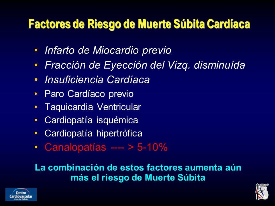 La combinación de estos factores aumenta aún más el riesgo de Muerte Súbita Factores de Riesgo de Muerte Súbita Cardíaca Factores de Riesgo de Muerte Súbita Cardíaca Infarto de Miocardio previo Fracción de Eyección del Vizq.