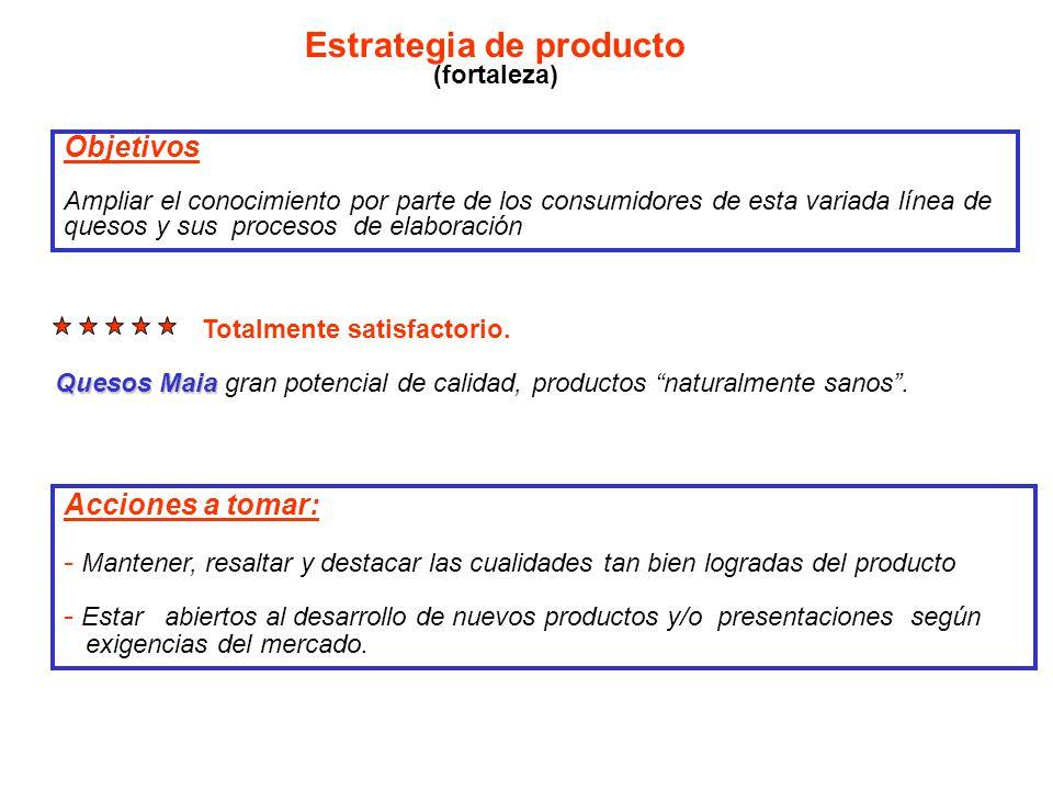 Acciones a tomar: - - Mantener, resaltar y destacar las cualidades tan bien logradas del producto - - Estar abiertos al desarrollo de nuevos productos y/o presentaciones según exigencias del mercado.