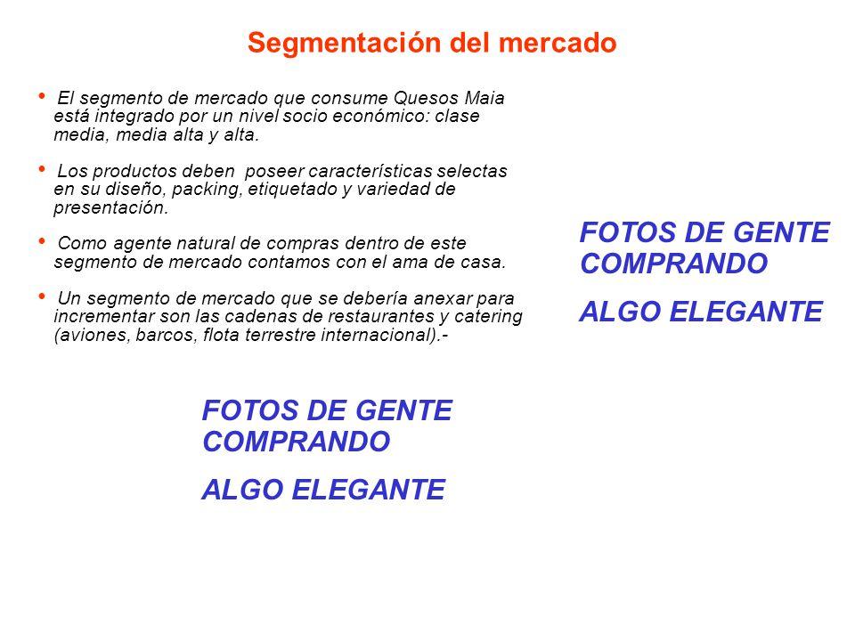 Segmentación del mercado FOTOS DE GENTE COMPRANDO ALGO ELEGANTE El segmento de mercado que consume Quesos Maia está integrado por un nivel socio económico: clase media, media alta y alta.
