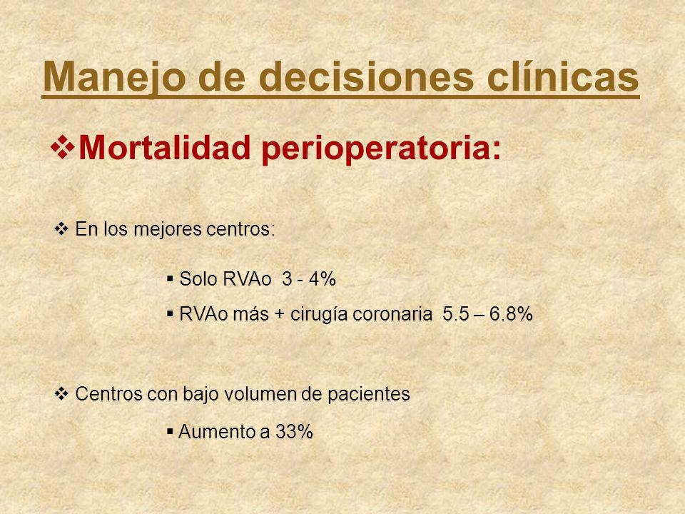 Manejo de decisiones clínicas Mortalidad perioperatoria: En los mejores centros: Solo RVAo 3 - 4% RVAo más + cirugía coronaria 5.5 – 6.8% Centros con