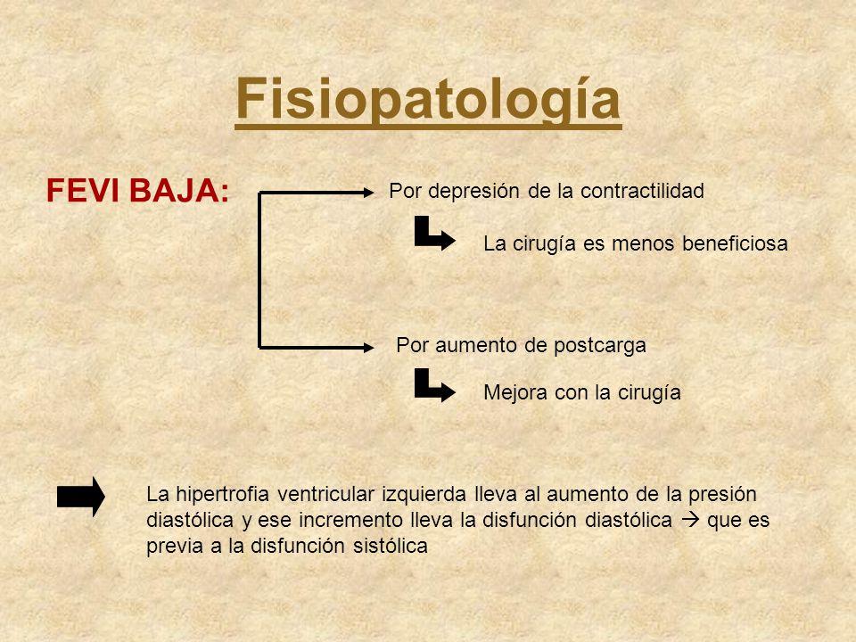 Fisiopatología FEVI BAJA: Por depresión de la contractilidad La cirugía es menos beneficiosa Por aumento de postcarga Mejora con la cirugía La hipertr