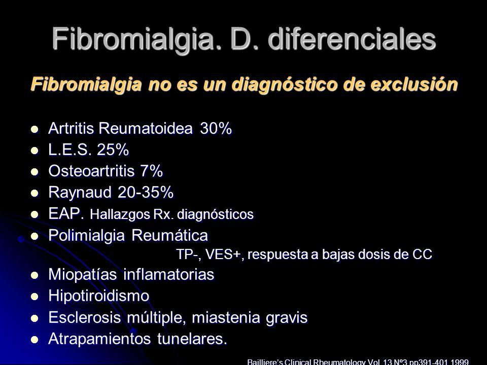 Fibromialgia. D. diferenciales Fibromialgia no es un diagnóstico de exclusión Artritis Reumatoidea 30% Artritis Reumatoidea 30% L.E.S. 25% L.E.S. 25%