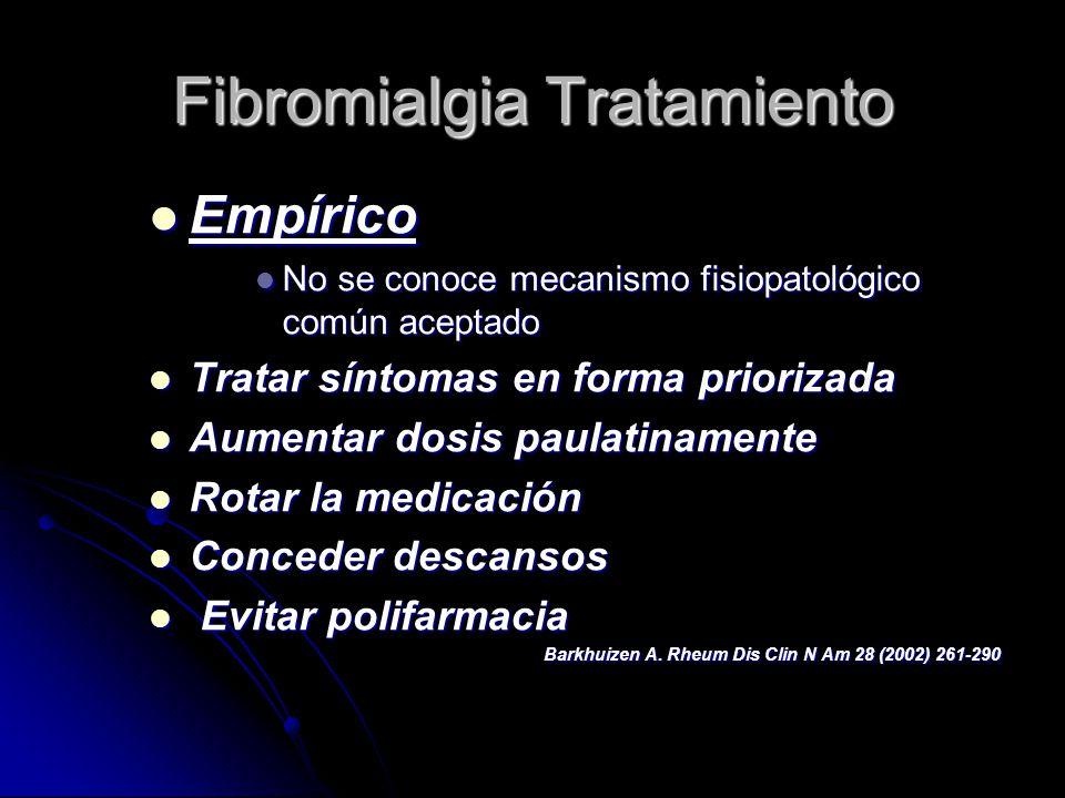Fibromialgia Tratamiento Empírico Empírico No se conoce mecanismo fisiopatológico común aceptado No se conoce mecanismo fisiopatológico común aceptado