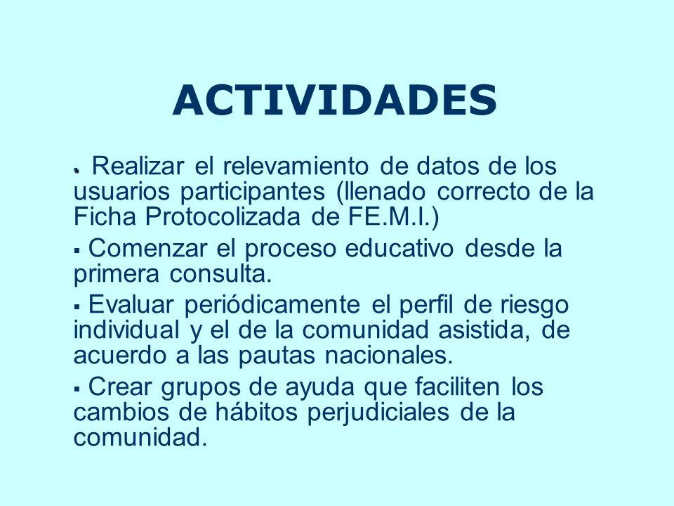 ACTIVIDADES Realizar el relevamiento de datos de los usuarios participantes (llenado correcto de la Ficha Protocolizada de FE.M.I.) Comenzar el proces