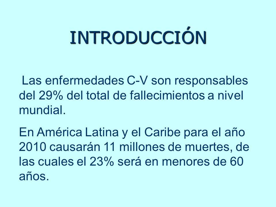 INTRODUCCIÓN Las enfermedades C-V son responsables del 29% del total de fallecimientos a nivel mundial. En América Latina y el Caribe para el año 2010