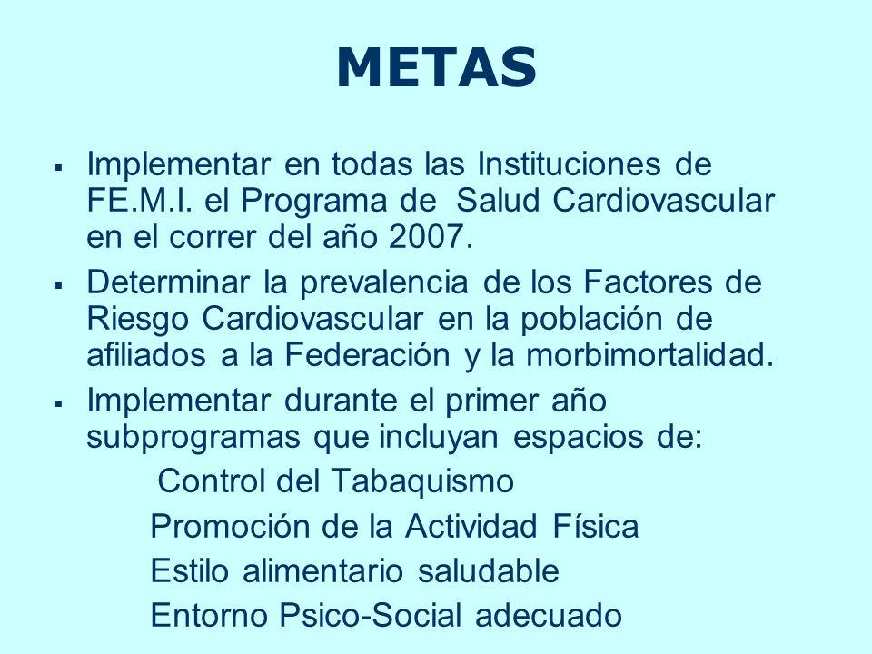 METAS Implementar en todas las Instituciones de FE.M.I. el Programa de Salud Cardiovascular en el correr del año 2007. Determinar la prevalencia de lo
