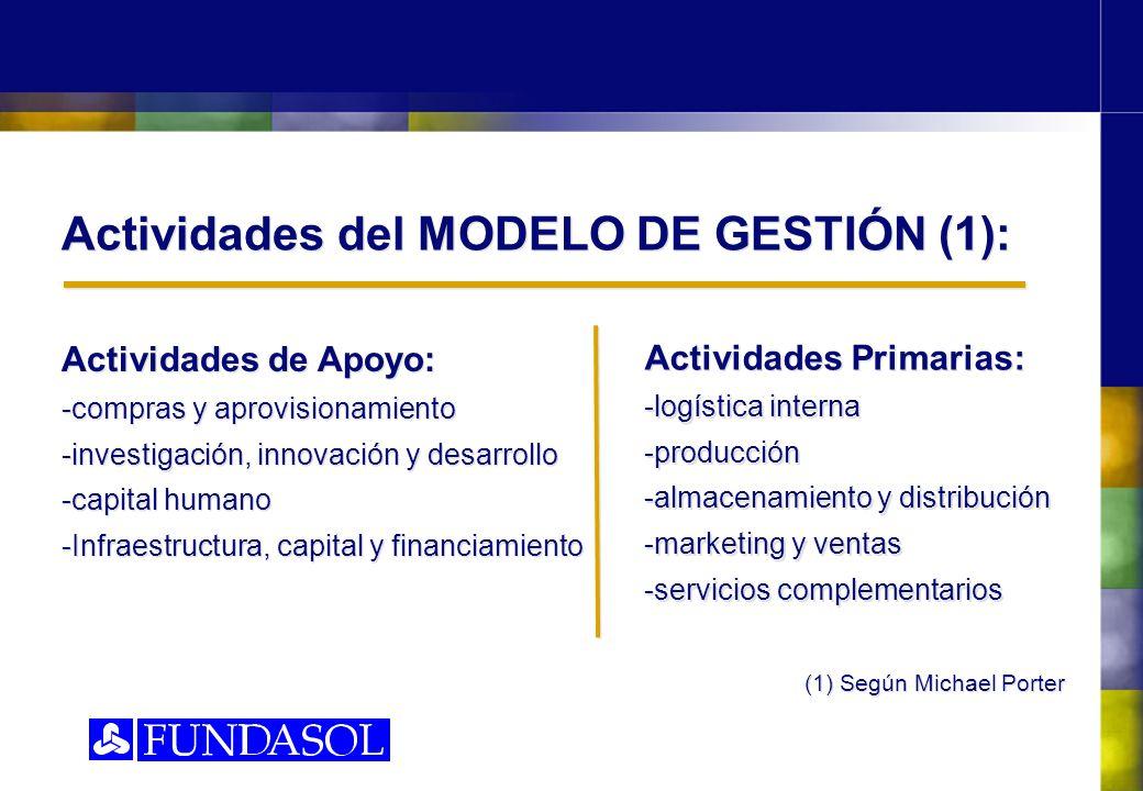 Actividades del MODELO DE GESTIÓN (1): Actividades de Apoyo: -compras y aprovisionamiento -investigación, innovación y desarrollo -capital humano -Inf