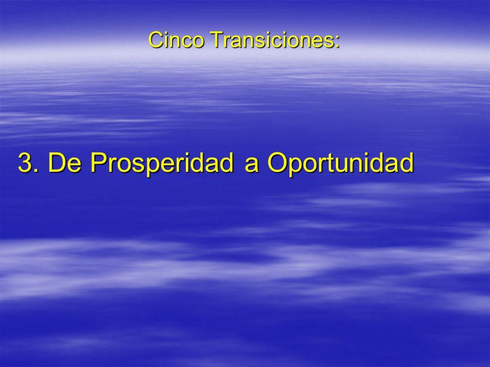 Cinco Transiciones: 3. De Prosperidad a Oportunidad