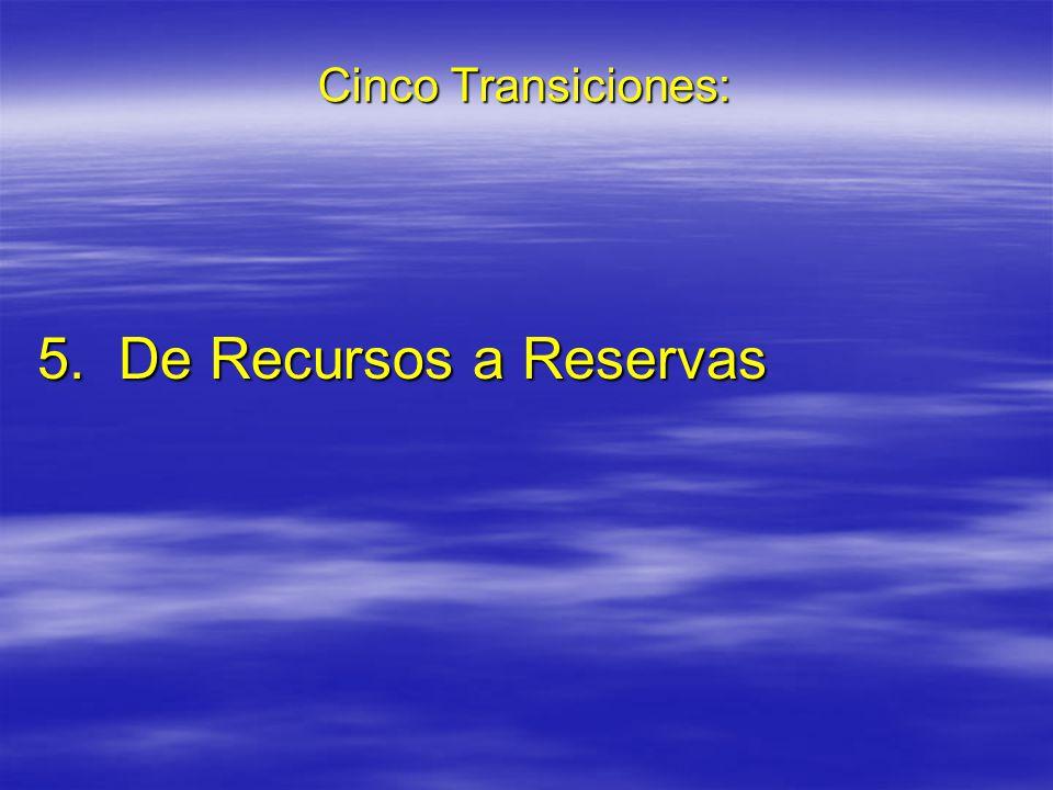 Cinco Transiciones: 5. De Recursos a Reservas