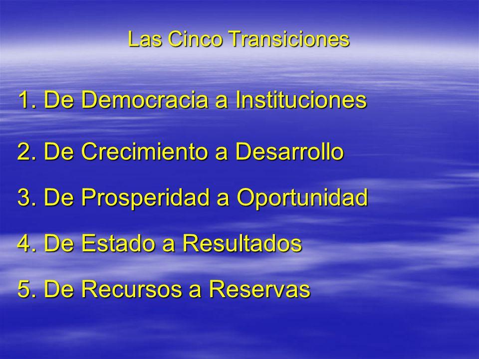 Las Cinco Transiciones 1. De Democracia a Instituciones 2.