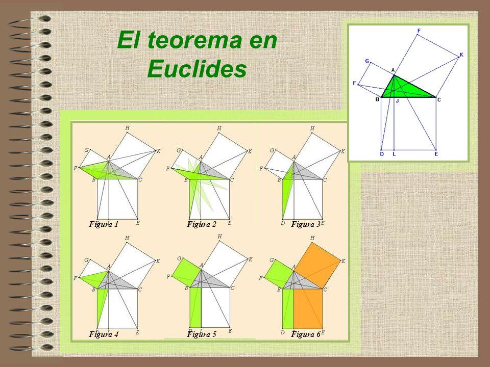 II Teorema de Pitágoras 1.