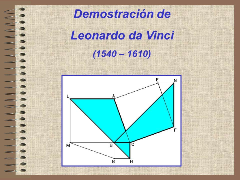 Demostración de Leonardo da Vinci (1540 – 1610)