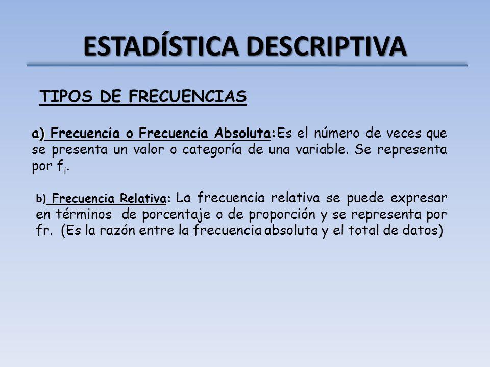 ESTADÍSTICA DESCRIPTIVA TIPOS DE FRECUENCIAS a) a) Frecuencia o Frecuencia Absoluta:Es el número de veces que se presenta un valor o categoría de una variable.