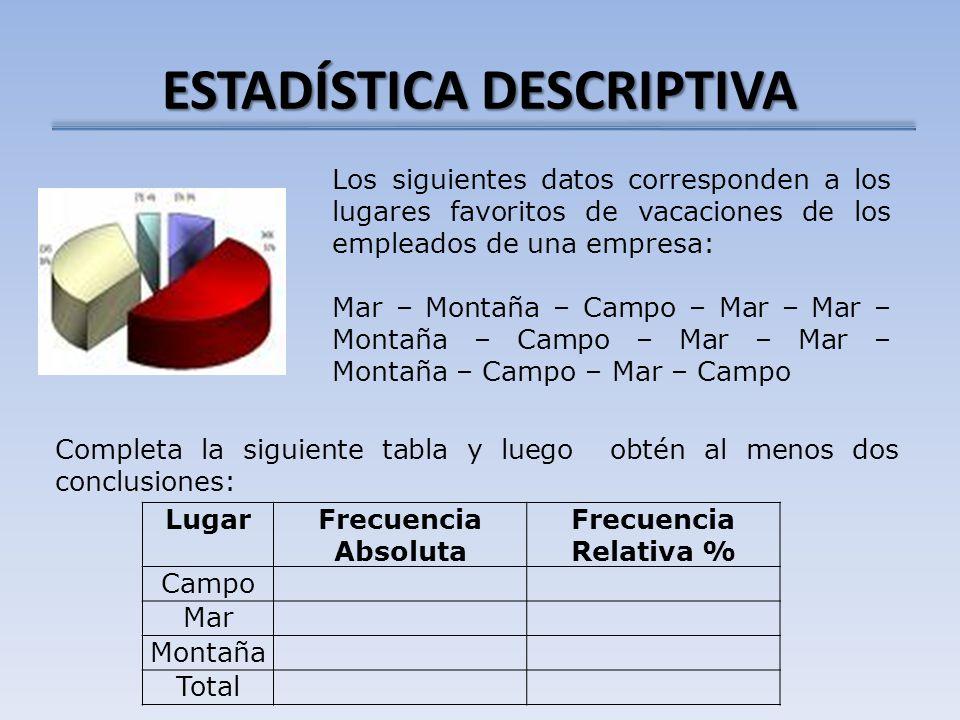 ESTADÍSTICA DESCRIPTIVA Los siguientes datos corresponden a los lugares favoritos de vacaciones de los empleados de una empresa: Mar – Montaña – Campo