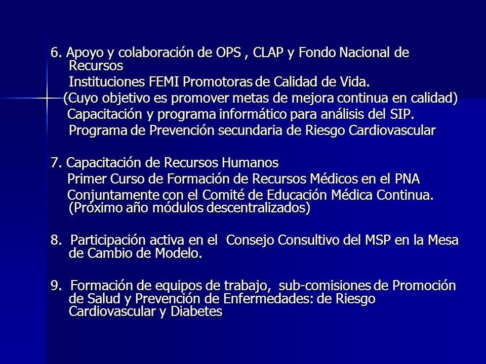 6. Apoyo y colaboración de OPS, CLAP y Fondo Nacional de Recursos Instituciones FEMI Promotoras de Calidad de Vida. (Cuyo objetivo es promover metas d