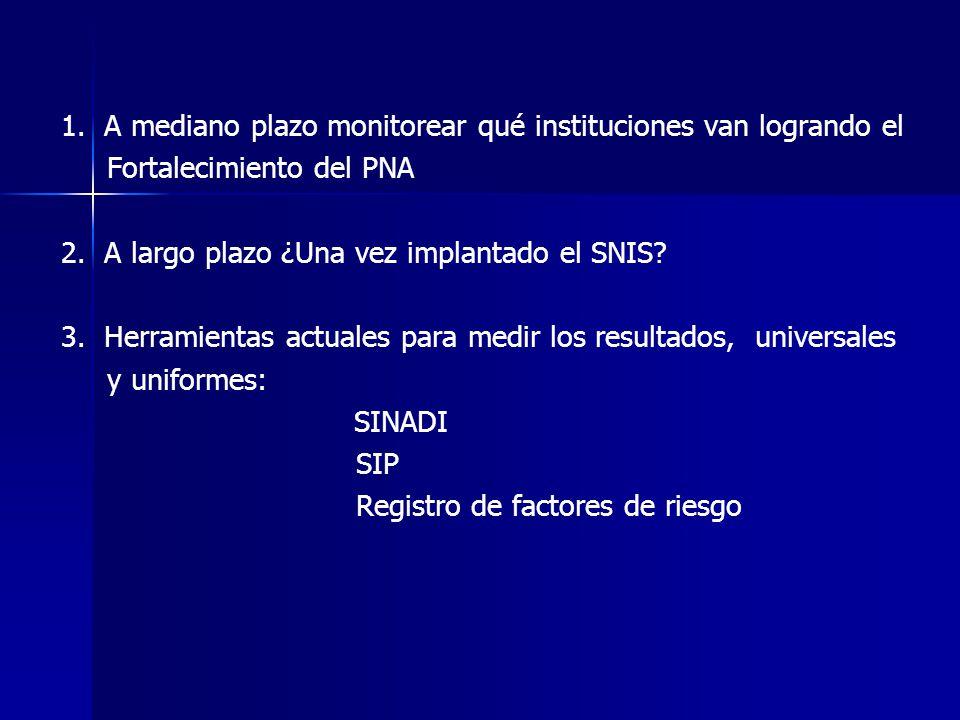 1. A mediano plazo monitorear qué instituciones van logrando el Fortalecimiento del PNA 2.