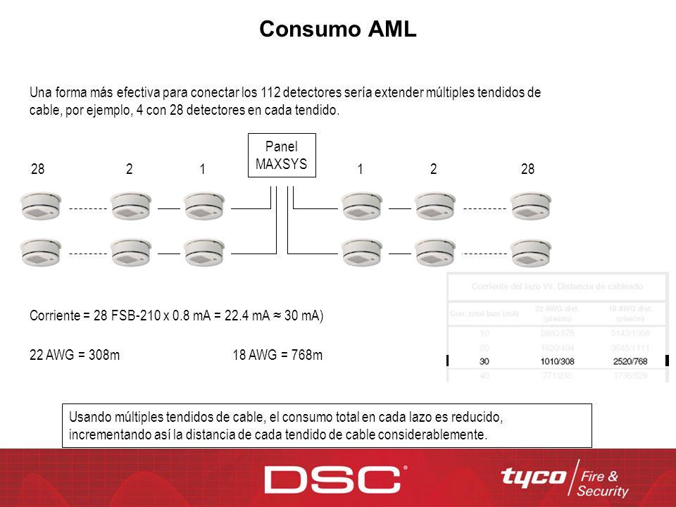 Panel MAXSYS 28 2112 Consumo AML Una forma más efectiva para conectar los 112 detectores sería extender múltiples tendidos de cable, por ejemplo, 4 co