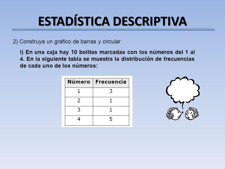 ESTADÍSTICA DESCRIPTIVA 2) Construya un gráfico de barras y circular i) En una caja hay 10 bolitas marcadas con los números del 1 al 4.