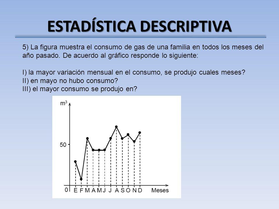 ESTADÍSTICA DESCRIPTIVA 5) La figura muestra el consumo de gas de una familia en todos los meses del año pasado.