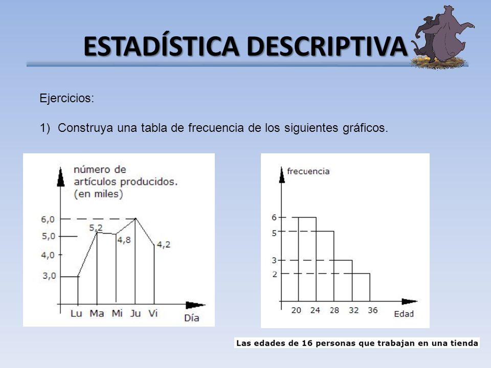 ESTADÍSTICA DESCRIPTIVA Ejercicios: 1)Construya una tabla de frecuencia de los siguientes gráficos.