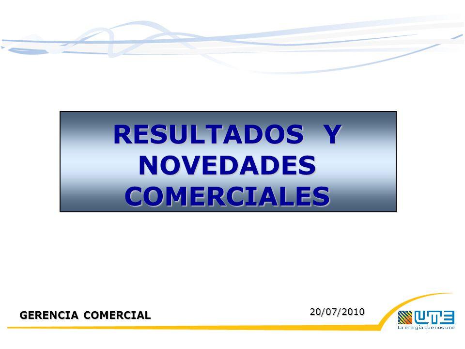 RESULTADOS Y NOVEDADES COMERCIALES GERENCIA COMERCIAL 20/07/2010