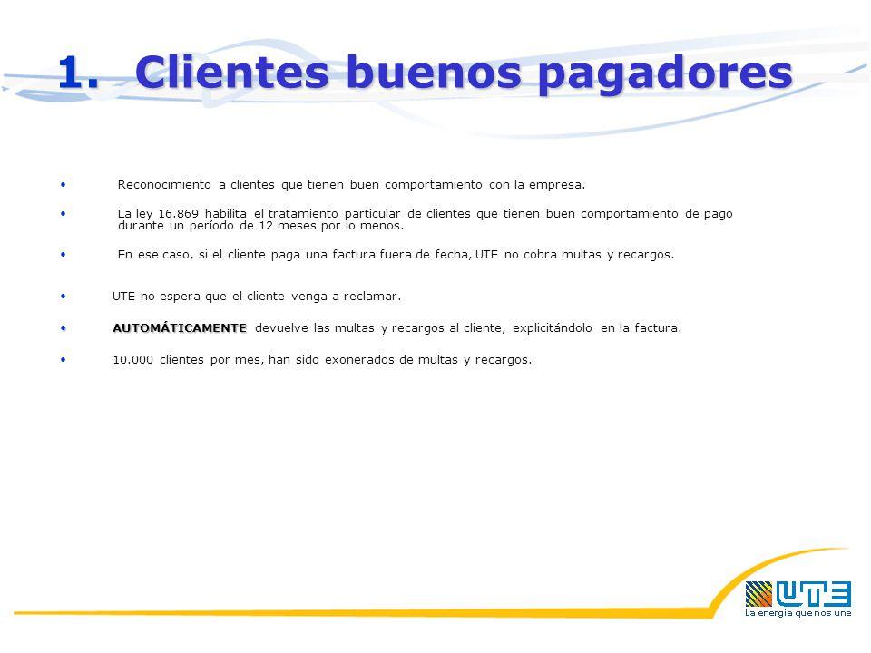 1.Clientes buenos pagadores Reconocimiento a clientes que tienen buen comportamiento con la empresa.