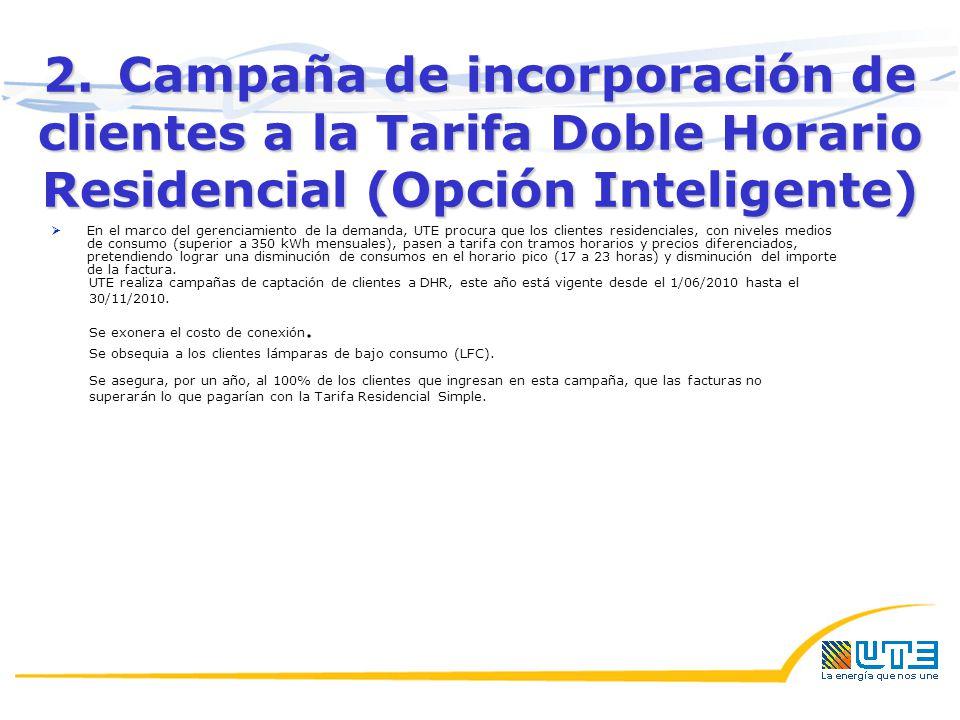 2.Campaña de incorporación de clientes a la Tarifa Doble Horario Residencial (Opción Inteligente) 2. Campaña de incorporación de clientes a la Tarifa
