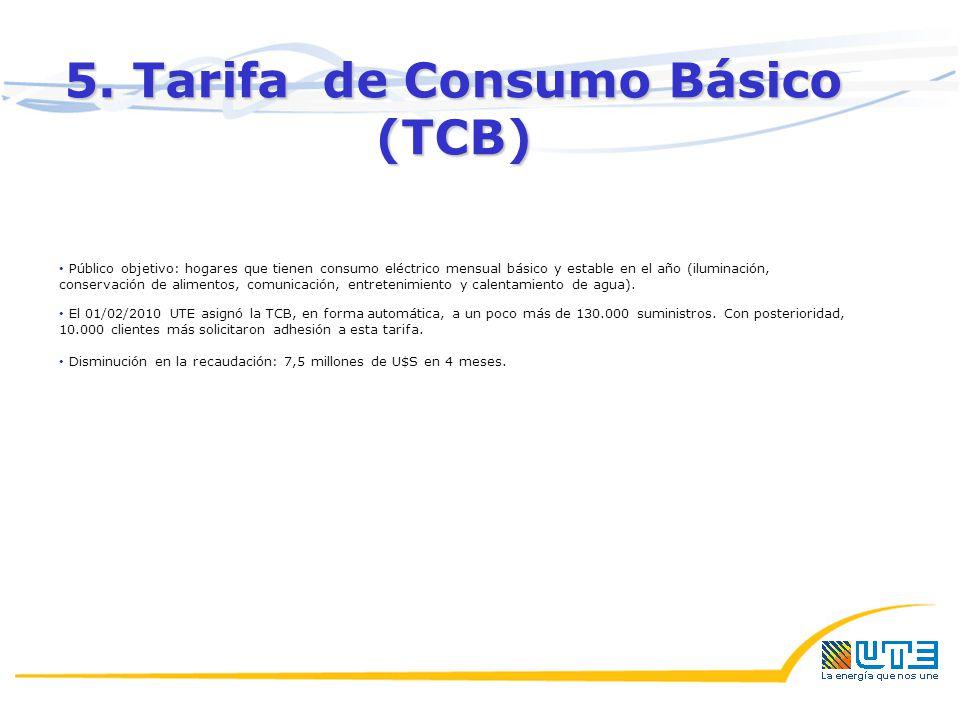 5. Tarifa de Consumo Básico (TCB) Público objetivo: hogares que tienen consumo eléctrico mensual básico y estable en el año (iluminación, conservación