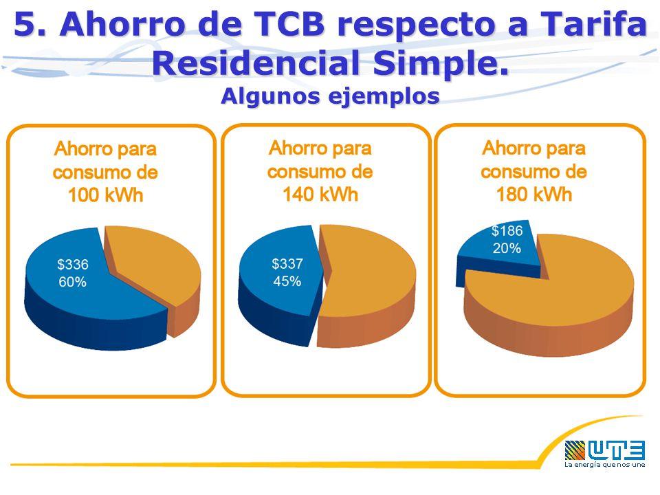 5. Ahorro de TCB respecto a Tarifa Residencial Simple. Algunos ejemplos