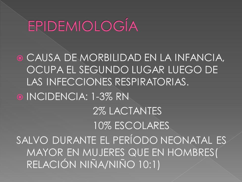 CAUSA DE MORBILIDAD EN LA INFANCIA, OCUPA EL SEGUNDO LUGAR LUEGO DE LAS INFECCIONES RESPIRATORIAS. INCIDENCIA: 1-3% RN 2% LACTANTES 10% ESCOLARES SALV