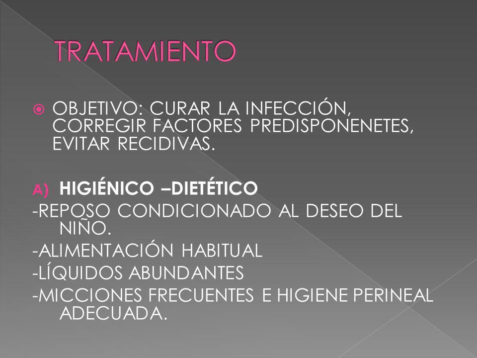 OBJETIVO: CURAR LA INFECCIÓN, CORREGIR FACTORES PREDISPONENETES, EVITAR RECIDIVAS. A) HIGIÉNICO –DIETÉTICO -REPOSO CONDICIONADO AL DESEO DEL NIÑO. -AL