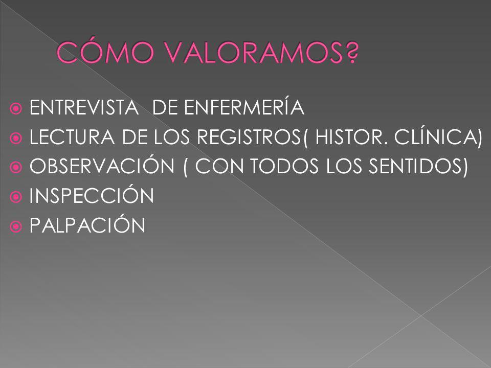 ENTREVISTA DE ENFERMERÍA LECTURA DE LOS REGISTROS( HISTOR. CLÍNICA) OBSERVACIÓN ( CON TODOS LOS SENTIDOS) INSPECCIÓN PALPACIÓN