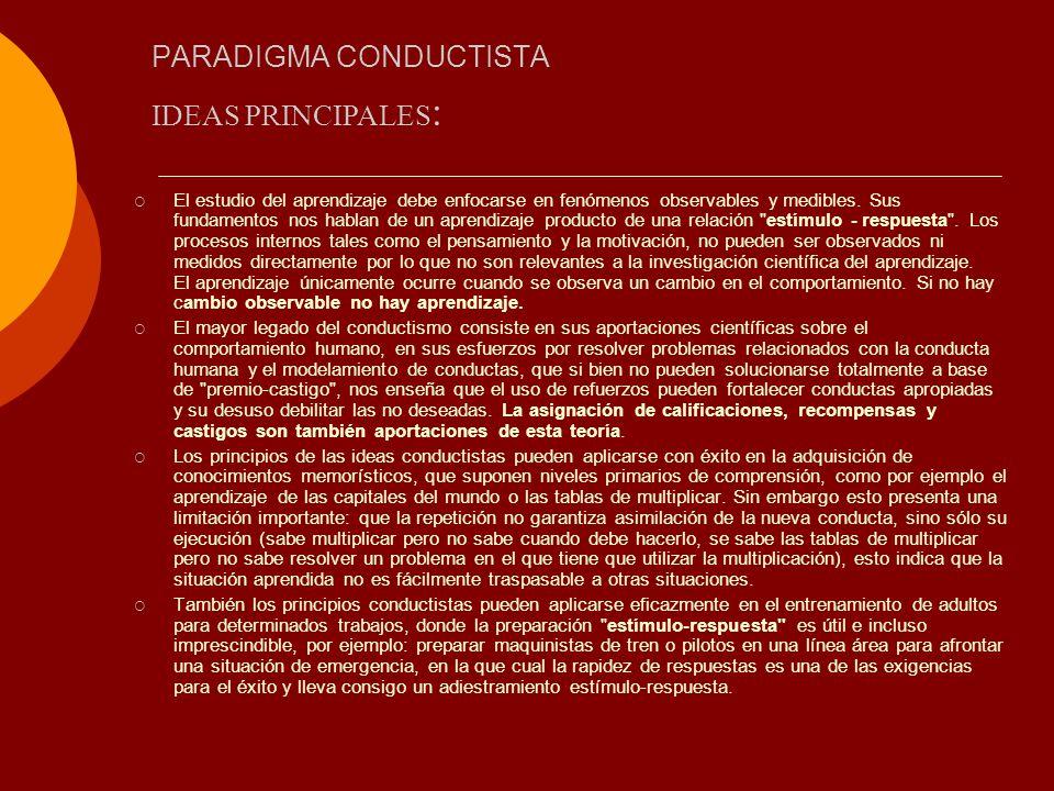 PARADIGMA CONDUCTISTA El estudio del aprendizaje debe enfocarse en fenómenos observables y medibles. Sus fundamentos nos hablan de un aprendizaje prod