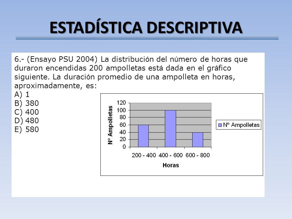 ESTADÍSTICA DESCRIPTIVA 6.- (Ensayo PSU 2004) La distribuci ó n del n ú mero de horas que duraron encendidas 200 ampolletas est á dada en el gr á fico