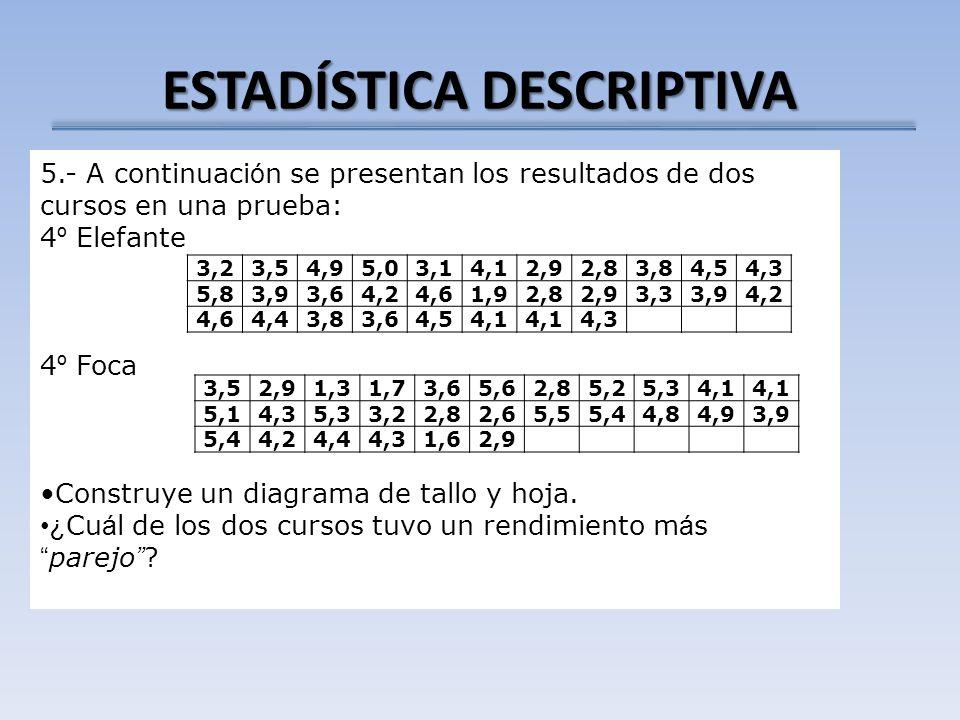 ESTADÍSTICA DESCRIPTIVA 5.- A continuaci ó n se presentan los resultados de dos cursos en una prueba: 4 º Elefante 4 º Foca Construye un diagrama de t
