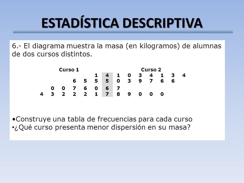 ESTADÍSTICA DESCRIPTIVA 6.- El diagrama muestra la masa (en kilogramos) de alumnas de dos cursos distintos. Construye una tabla de frecuencias para ca