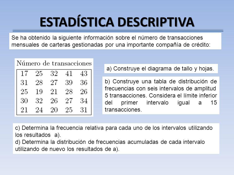 ESTADÍSTICA DESCRIPTIVA Se ha obtenido la siguiente información sobre el número de transacciones mensuales de carteras gestionadas por una importante