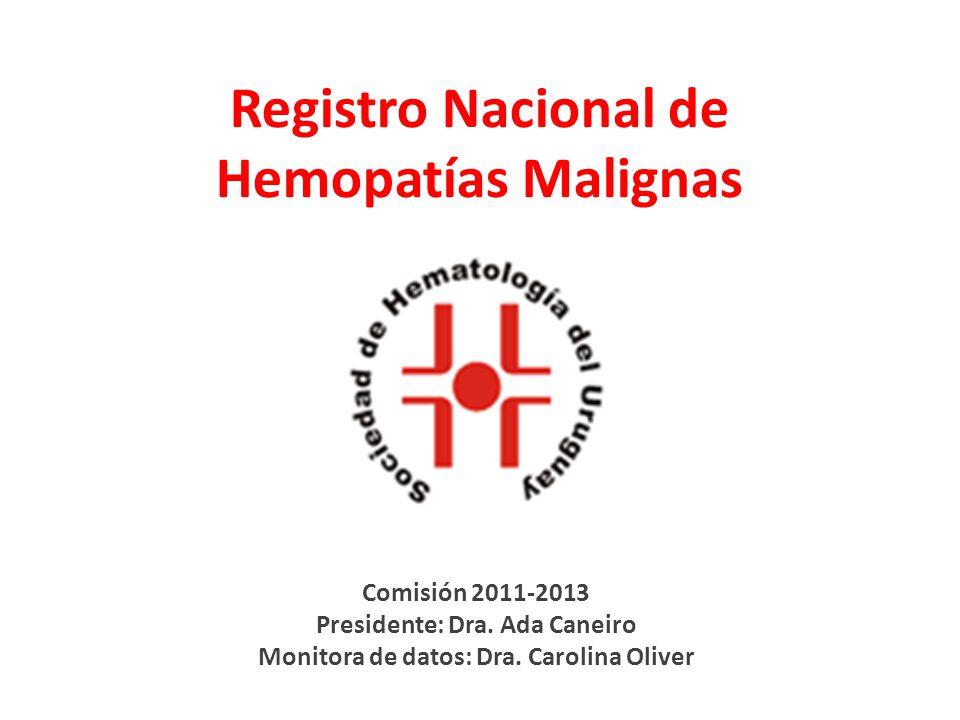 Registro Nacional de Hemopatías Malignas Comisión 2011-2013 Presidente: Dra.