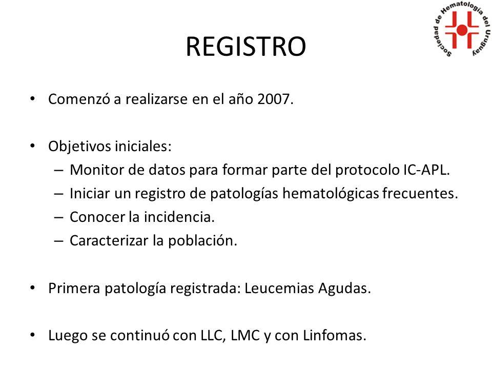 REGISTRO Comenzó a realizarse en el año 2007.