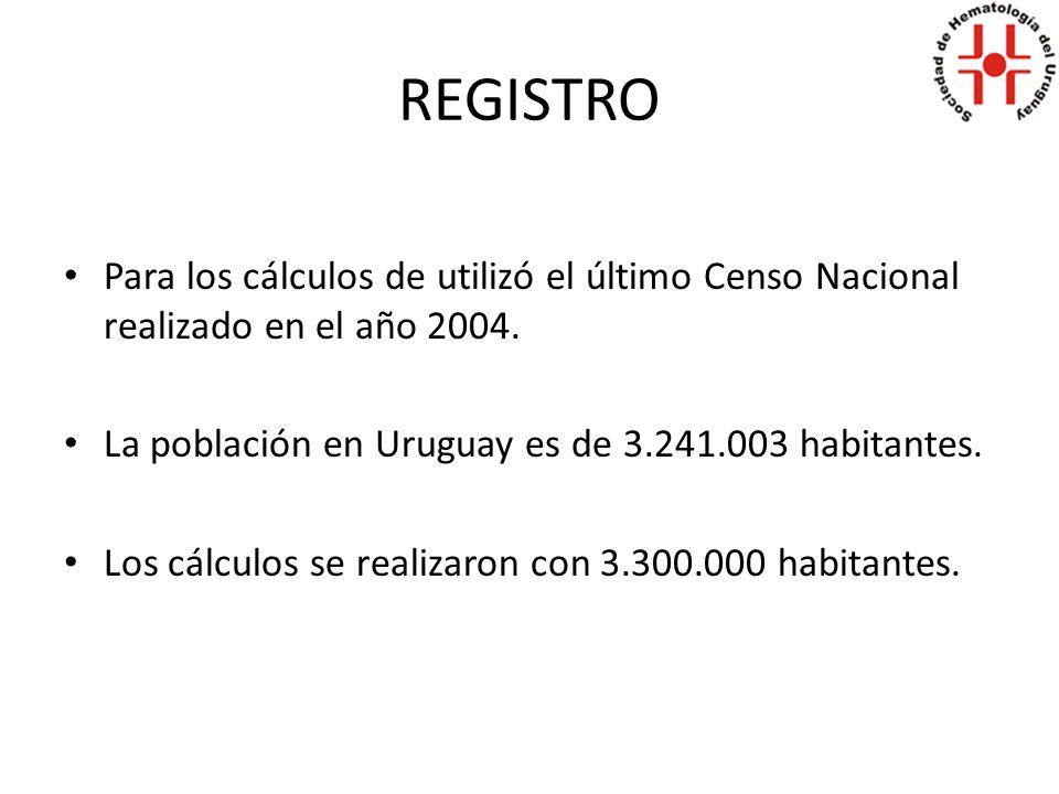 REGISTRO Para los cálculos de utilizó el último Censo Nacional realizado en el año 2004.
