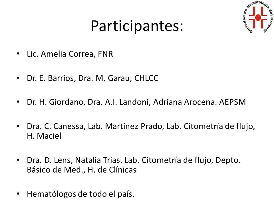 Participantes: Lic. Amelia Correa, FNR Dr. E. Barrios, Dra.