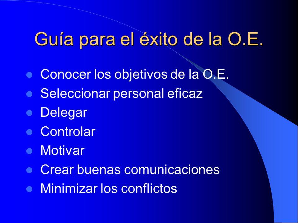 Características... Mayor parte del tiempo en comunicación (personal o telefónico) Utiliza muchos los contactos (personal, asociados, directivos, pares