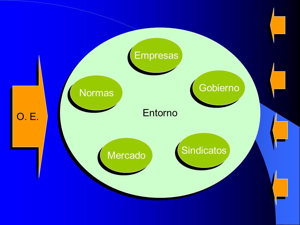 Organización Empresarial Es el ordenamiento de las actividades de un grupo de personas, naturales o jurídicas, que tienen como propósito conjugar esfu