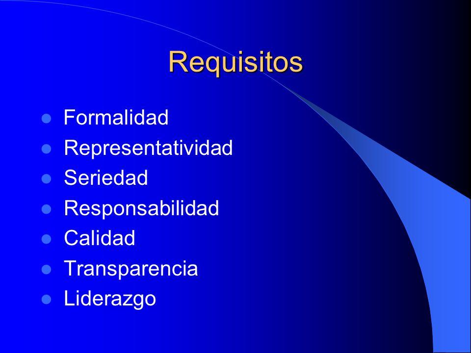 Entorno Empresas Gobierno Sindicatos Mercado Normas O. E.