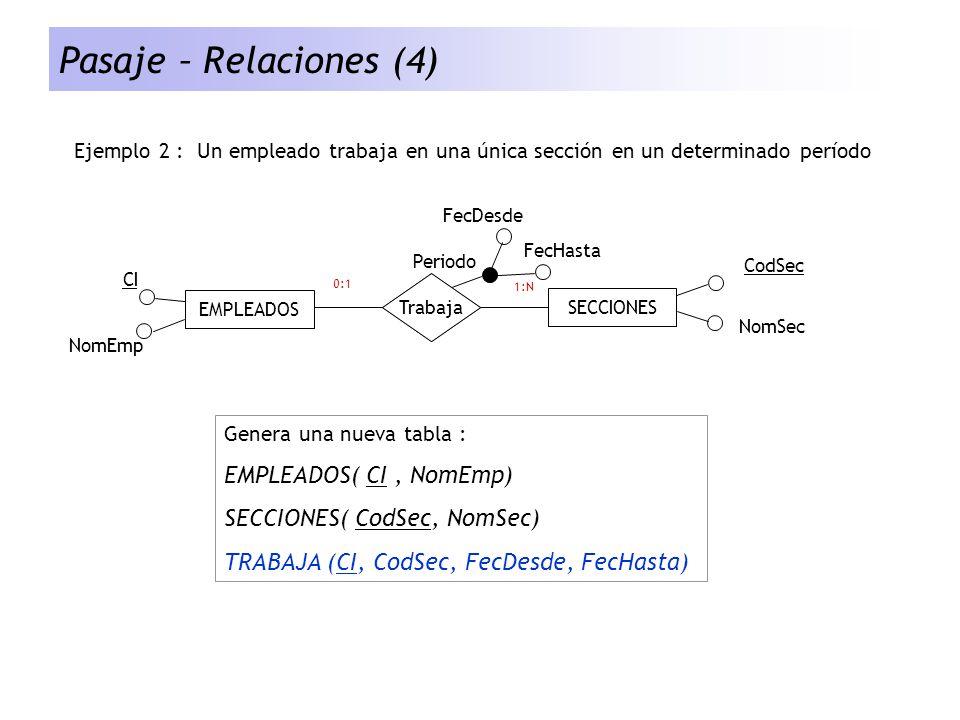 Genera una nueva tabla : EMPLEADOS( CI, NomEmp) SECCIONES( CodSec, NomSec) TRABAJA (CI, CodSec, FecDesde, FecHasta) Periodo FecDesde FecHasta Trabaja