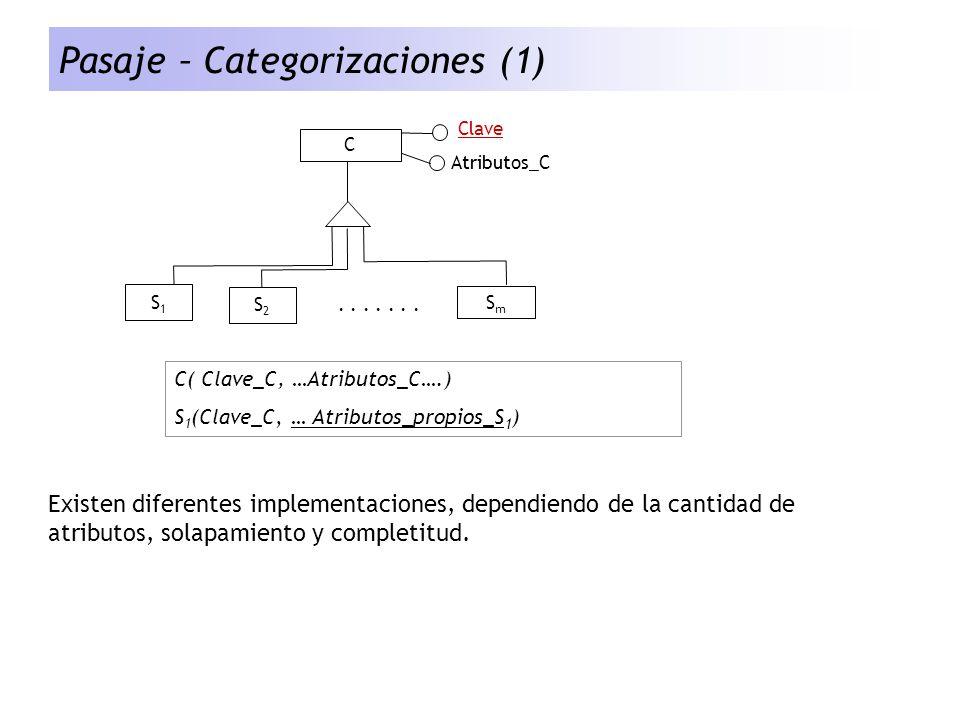 Pasaje – Categorizaciones (1) Atributos_C Clave SmSm S1S1 C S2S2....... Existen diferentes implementaciones, dependiendo de la cantidad de atributos,