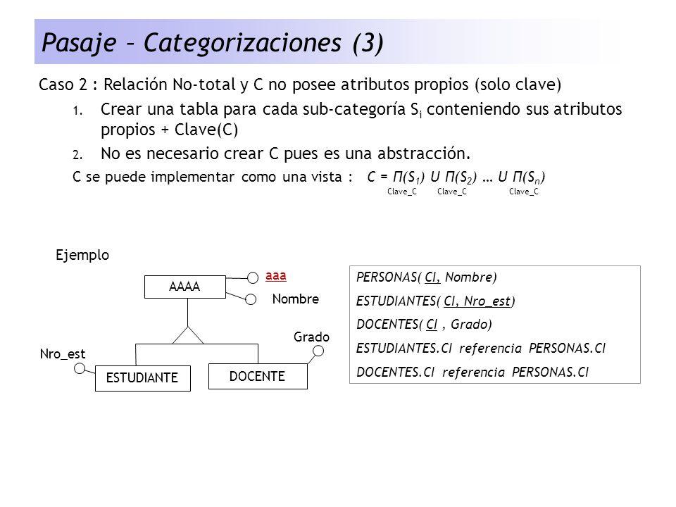 Pasaje – Categorizaciones (3) Caso 2 : Relación No-total y C no posee atributos propios (solo clave) 1. Crear una tabla para cada sub-categoría S i co