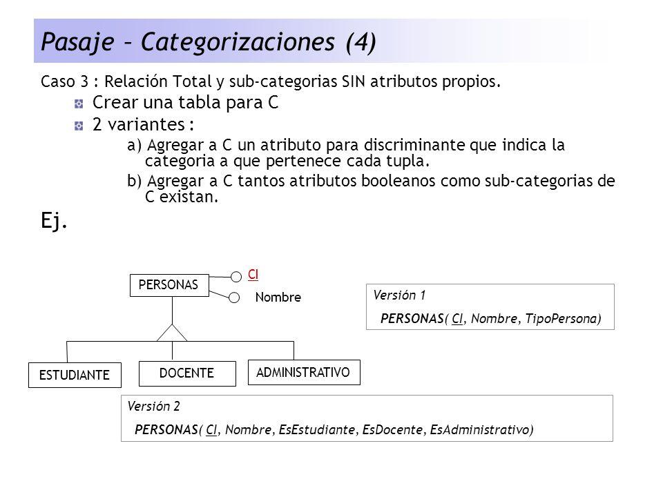 Pasaje – Categorizaciones (4) Caso 3 : Relación Total y sub-categorias SIN atributos propios. Crear una tabla para C 2 variantes : a) Agregar a C un a