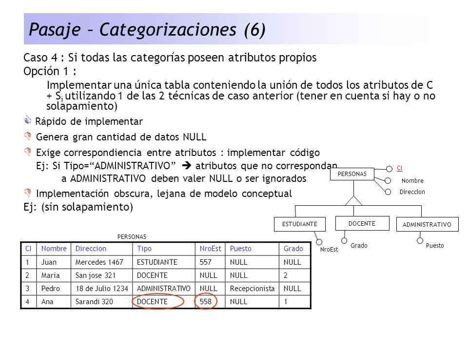 Pasaje – Categorizaciones (6) Caso 4 : Si todas las categorías poseen atributos propios Opción 1 : Implementar una única tabla conteniendo la unión de
