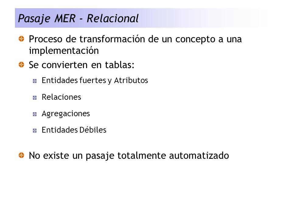 Pasaje MER - Relacional Proceso de transformación de un concepto a una implementación Se convierten en tablas: Entidades fuertes y Atributos Relacione